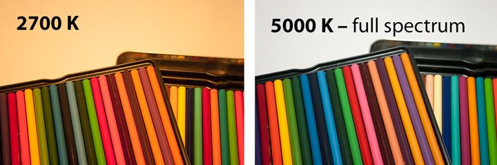 Full spectrum light example and comparison